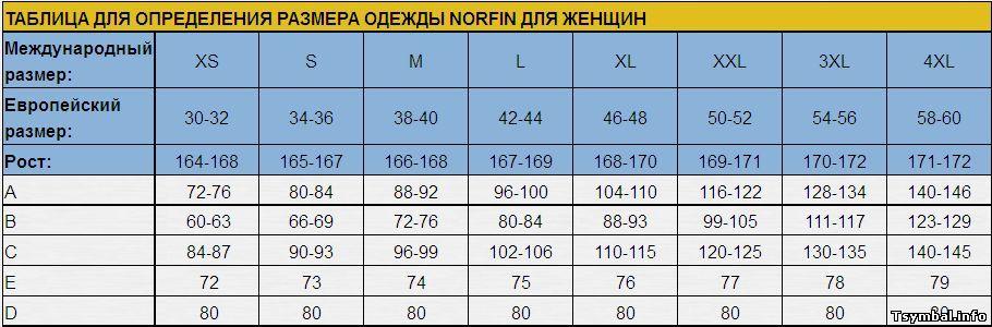 Размерная Таблица Женских Платьев