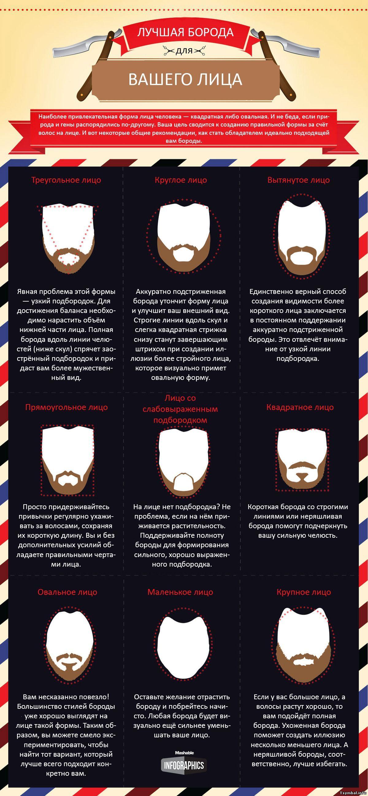 Какая борода подходит вашему лицу?