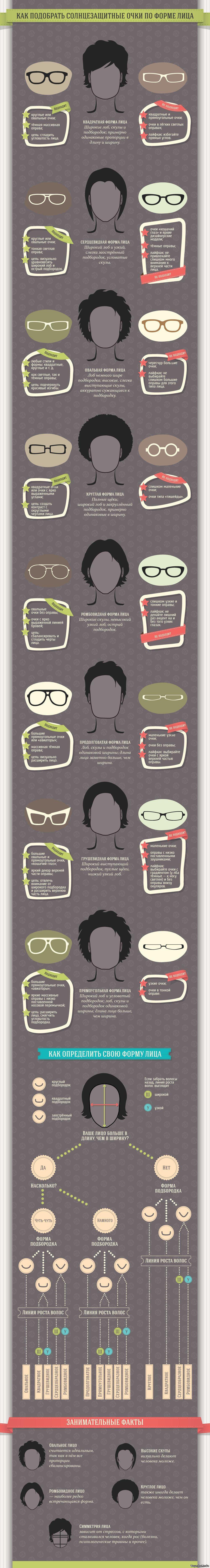 Инструкция по выбору солнцезащитных очков для определённого типа лица